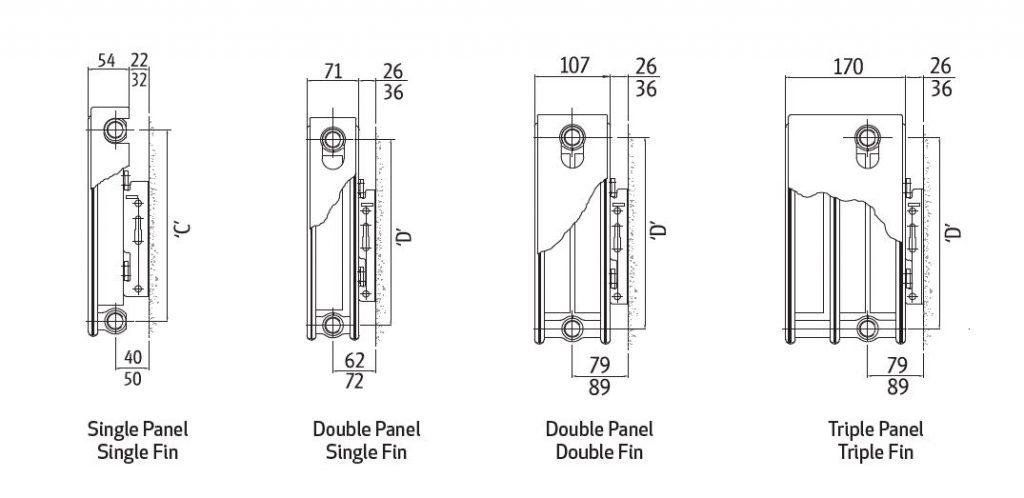 Tech Drawing Compact